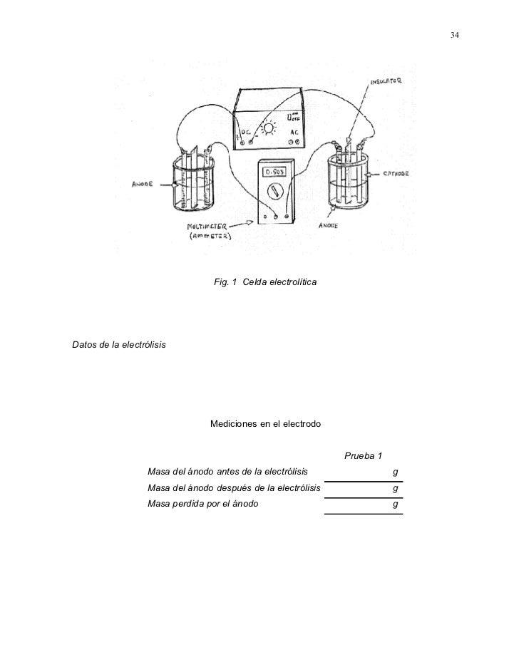 34                                        Fig. 1 Celda electrolítica     Datos de la electrólisis                         ...