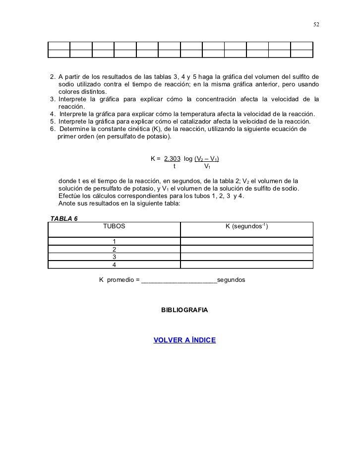 52     2. A partir de los resultados de las tablas 3, 4 y 5 haga la gráfica del volumen del sulfito de    sodio utilizado ...