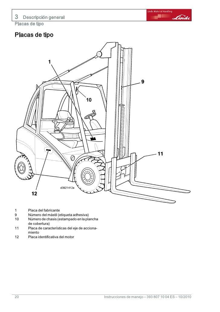 manual linde h25 d h30d h35d 393 1 rh es slideshare net linde h25 operator manual linde h25 parts manual