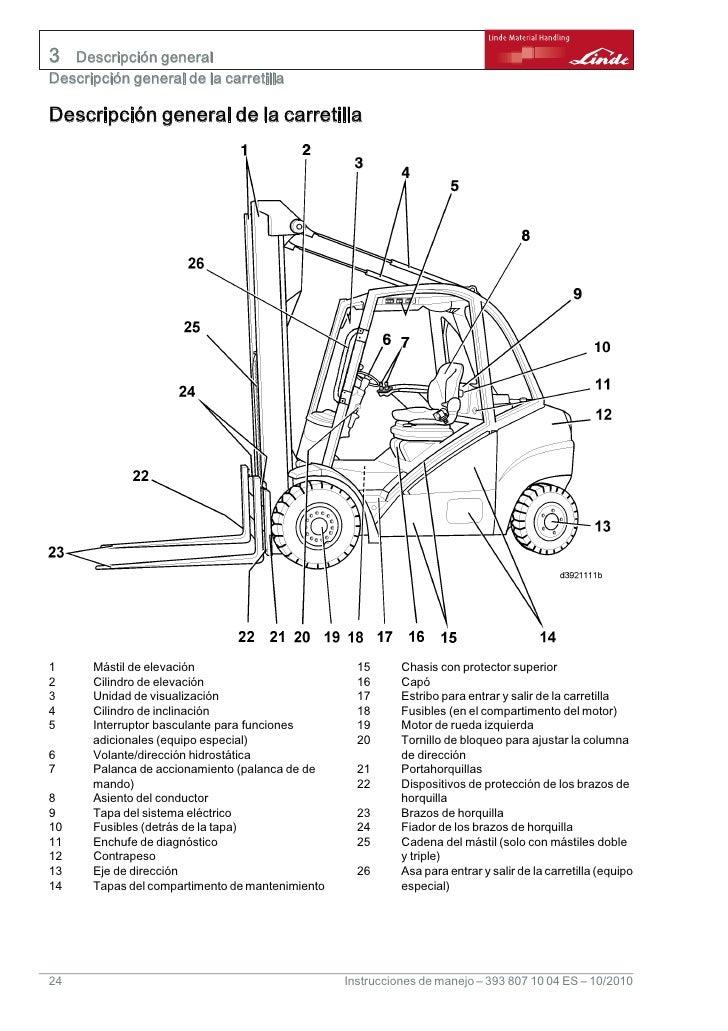 Manual linde h25 d, h30d, h35d 393[1]