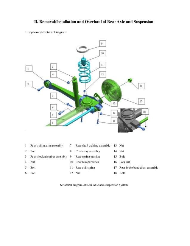 Manual mantenimiento chery a1 25 swarovskicordoba Image collections