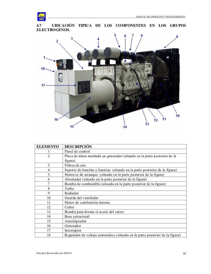 manual de operación y mantenimiento4 7 ubicación tipica de los