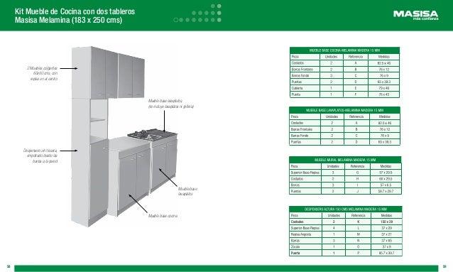 Manual para armar muebles de cocina ideas for Guia mecanica de cocina pdf