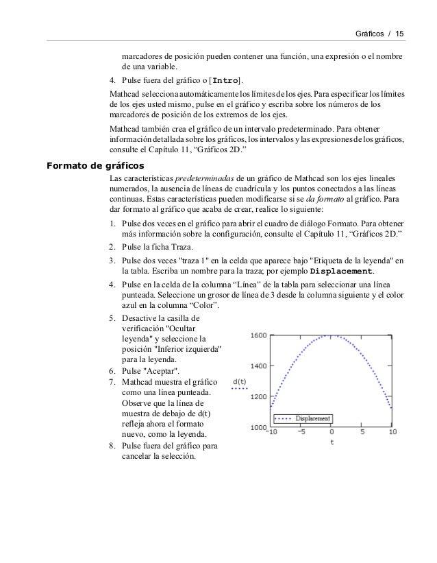 Manual mathcat