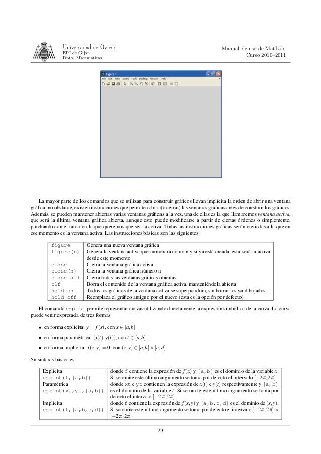 manual matlab 2009 rh es slideshare net manual matlab 2009 pdf