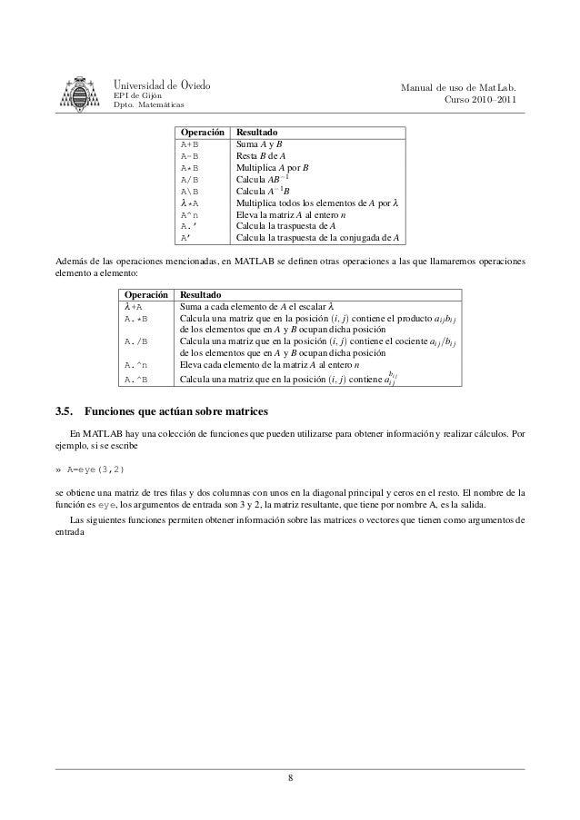 manual matlab 2009 rh es slideshare net