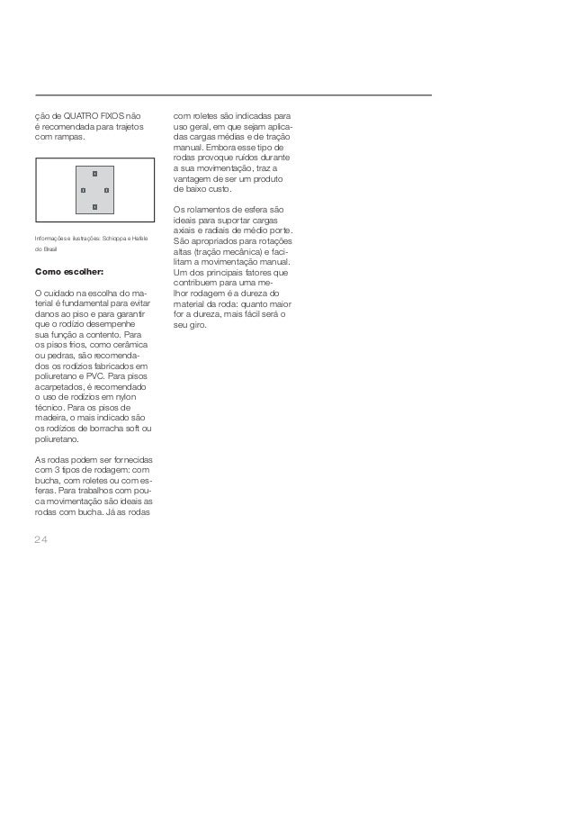 Manual mdf 1