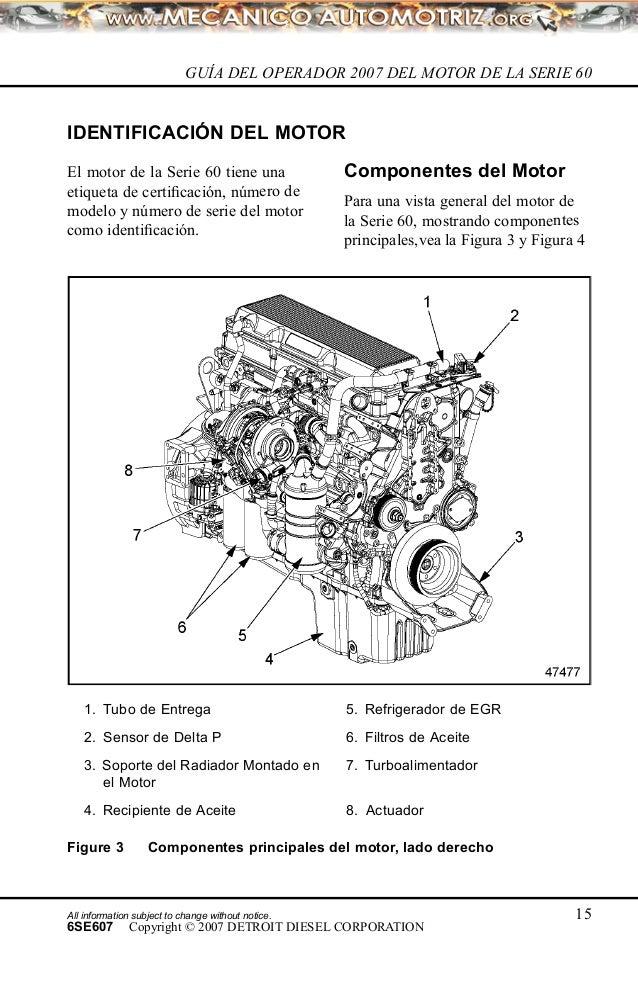 Manual mecanica automotriz_detroit_diese 20