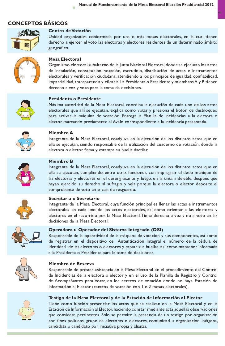 Manual mesa for Presidente mesa electoral