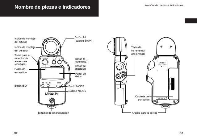 manual meter amvf om sp