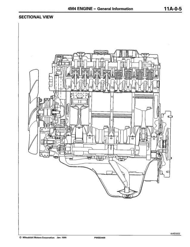 Manual motor 4 m40