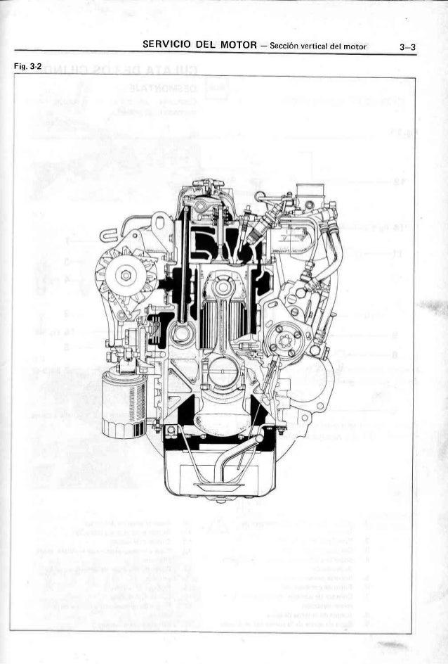 Manual motor español