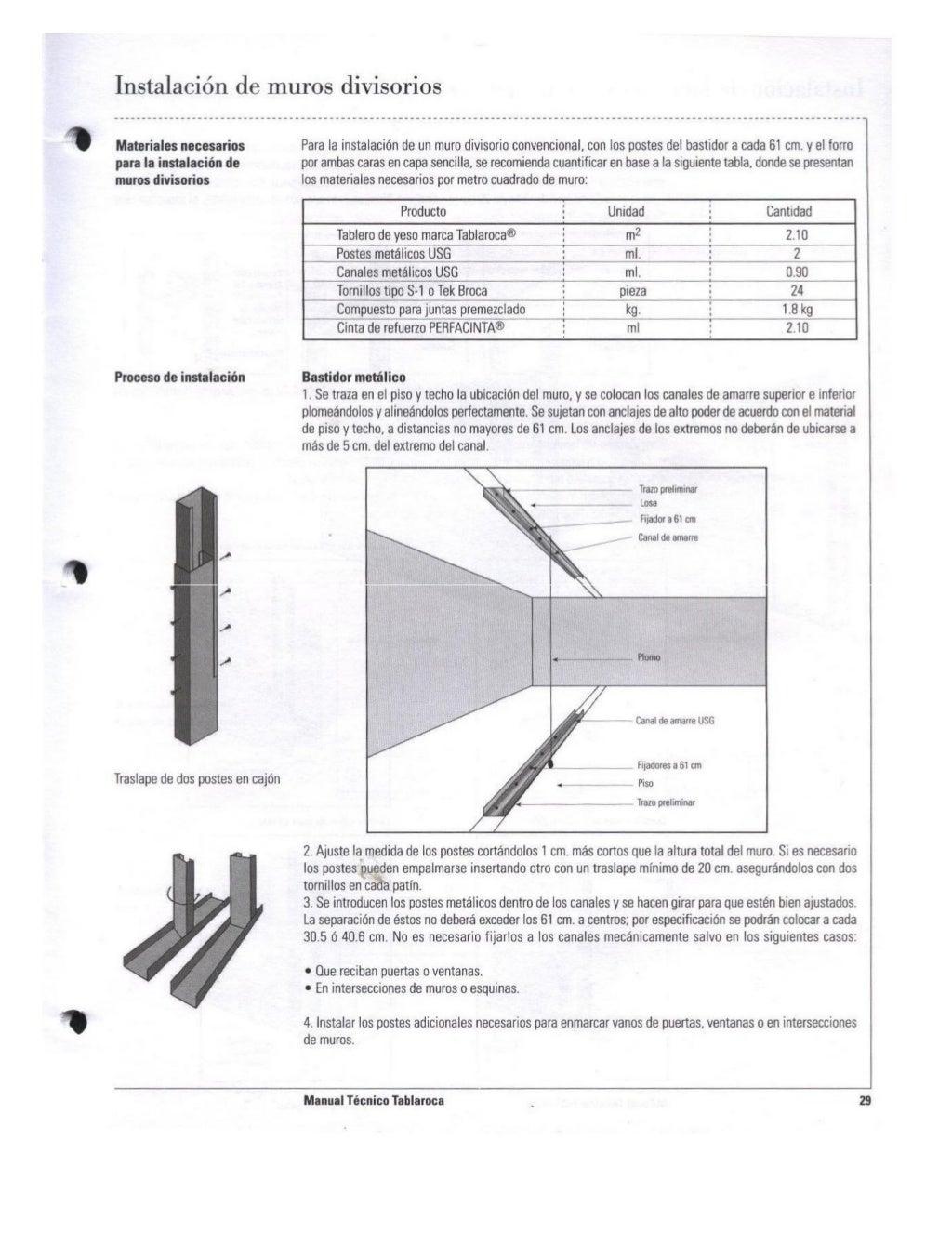 Manual muros de tablaroca