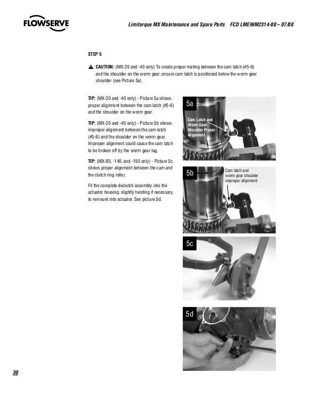 limitorque mx actuators wiring diagrams limitorque diy wiring limitorque mx actuators wiring diagrams nilza net