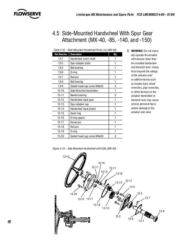 Manual mx 05