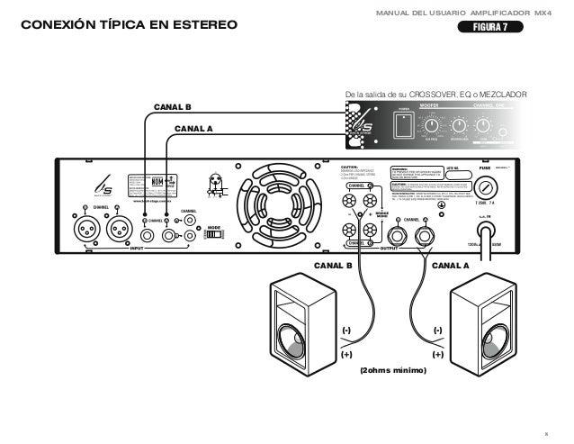 Manual mx4