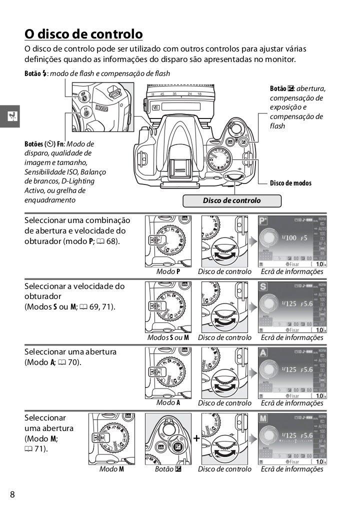 manual nikon d3000 em portugu s rh pt slideshare net manual de usuario nikon d3000 manual de instrucciones nikon d3000 español