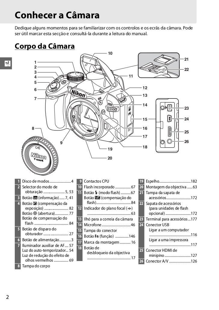 Инструкция на nikon d3100