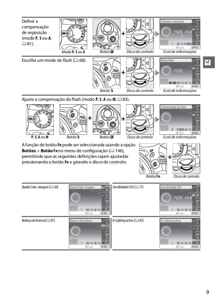 manual nikon d3100 em portugu s rh pt slideshare net Camera Nikon D3100 Battery Charger Nikon D3100 Accessories