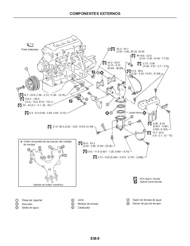 Discussion T18019 ds696006 as well Manual Nissan Tsuru B13 likewise Diagram view as well 7c0sw Necesito Conectar Las Mangueritas Que Van Al Carburador La Base Del Contenedor Del Fil besides Nissan Stanza 2 4 1990 Specs And Images. on 1992 nissan sentra