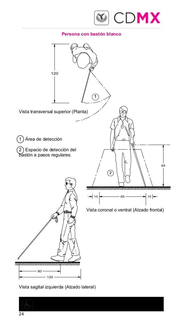 Manual normas tecnicas_accesibilidad_2016