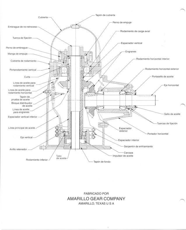 Manual operaciones cabezales