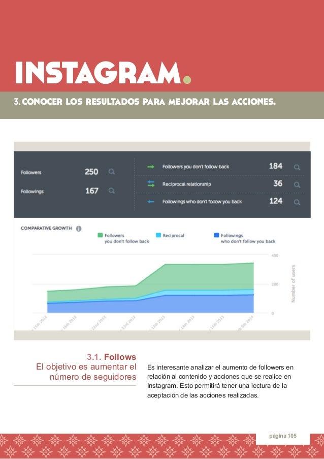 instagram.  página 105  3.1. Follows  El objetivo es aumentar el  número de seguidores  Es interesante analizar el aumento...