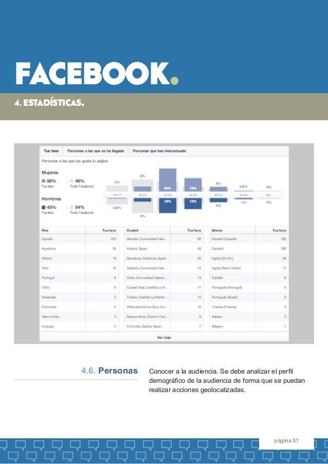 facebook.  página 51  Conocer a la audiencia. Se debe analizar el perfil  demográfico de la audiencia de forma que se pued...