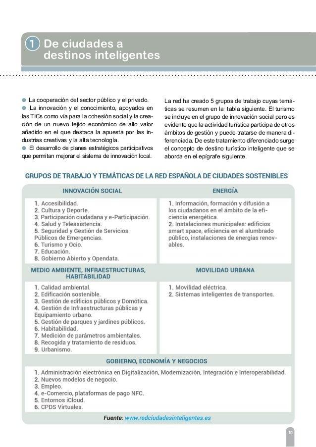"""12 1 De ciudades a destinos inteligentes l Definición de un nuevo modelo de Oficina de información turística: """"la Oficina ..."""