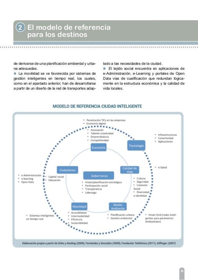 24 2 El modelo de referencia para los destinos sistema de innovación abierta, basado en la parti- cipación de empresas, ad...