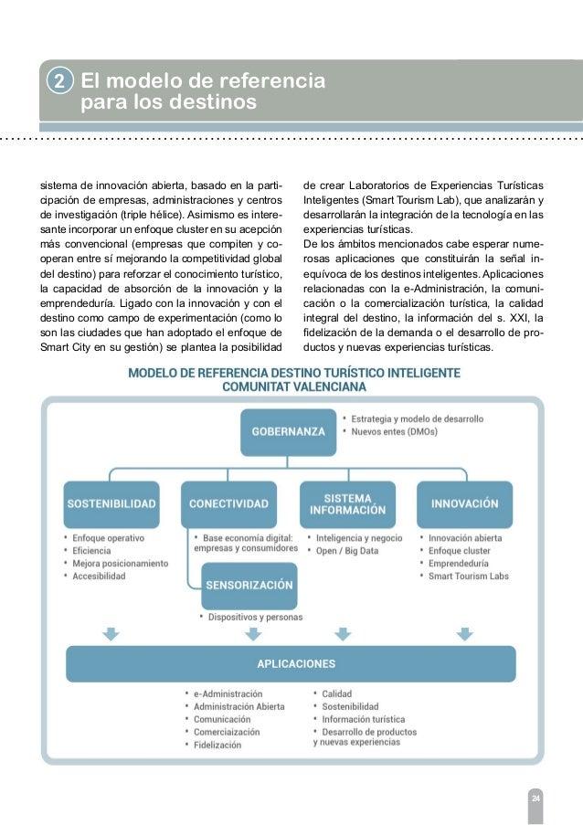 3 Gobernanza 26 Frente a esta situación se proponen modelos or- ganizativos mixtos (Consorcios, Fundaciones, Sociedades, A...