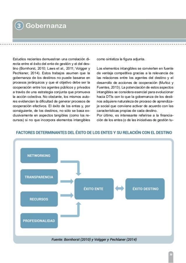32 4Sostenibilidad El paradigma del desarrollo sostenible, aunque cuenta con diversos precedentes, como el concep- to de e...