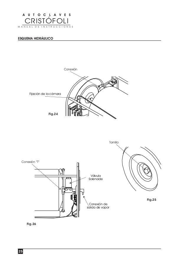 Manual opracion autoclave vitale