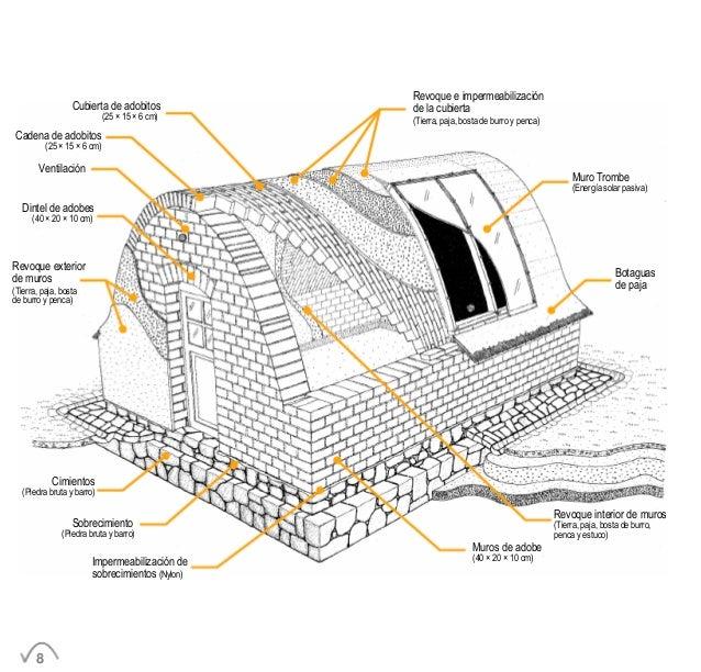 Manual para autoconstructores. Lak´a Uta.