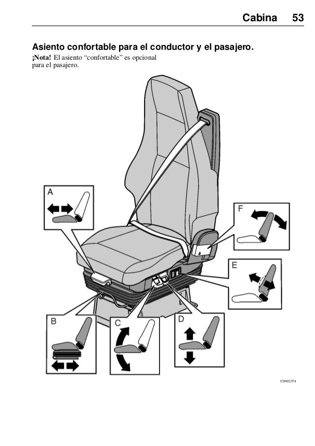 MANUAL PARA CONDUCTORE VOLVO FH