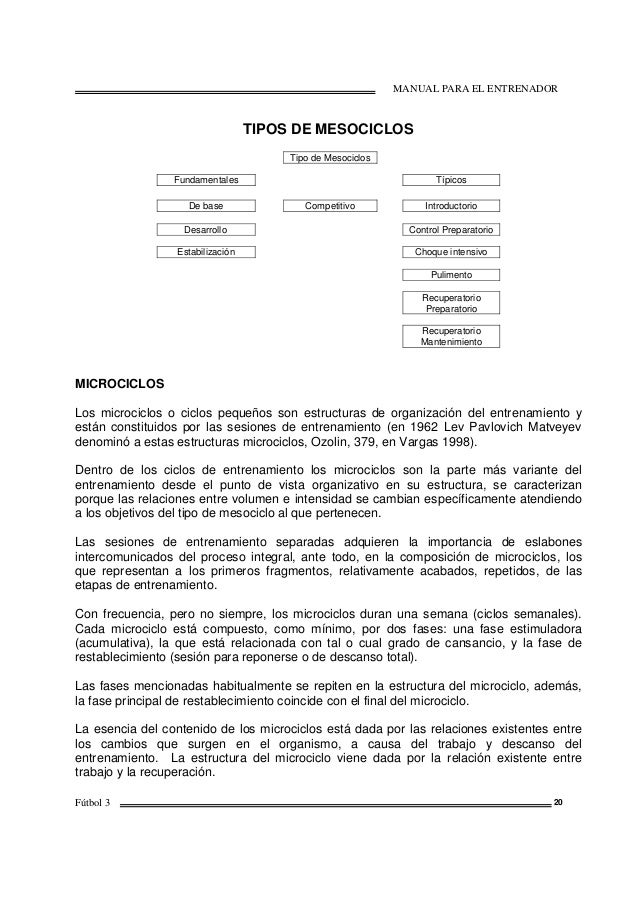 MANUAL PARA EL ENTRENADOR Fútbol 3 20 TIPOS DE MESOCICLOS Tipo de Mesociclos Fundamentales Típicos De base Competitivo Int...