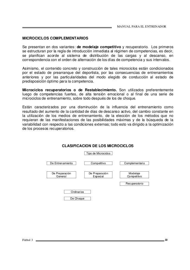 MANUAL PARA EL ENTRENADOR Fútbol 3 22 MICROCICLOS COMPLEMENTARIOS Se presentan en dos variantes: de modelaje competitivo y...