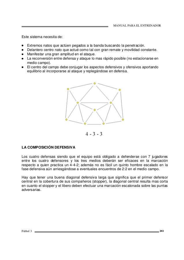Manual entrenador de futbol nivel 3