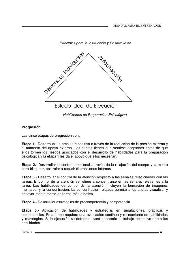 MANUAL PARA EL ENTRENADOR Fútbol 3 33 Principios para la Instrucción y Desarrollo de Habilidades de Preparación Psicológic...