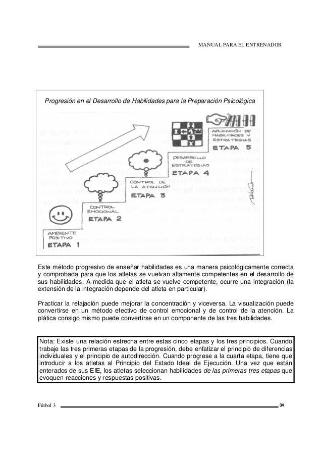 MANUAL PARA EL ENTRENADOR Fútbol 3 34 Progresión en el Desarrollo de Habilidades para la Preparación Psicológica Este méto...