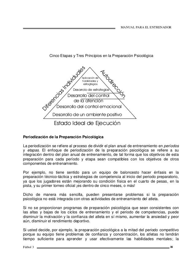 MANUAL PARA EL ENTRENADOR Fútbol 3 35 Cinco Etapas y Tres Principios en la Preparación Psicológica Periodización de la Pre...