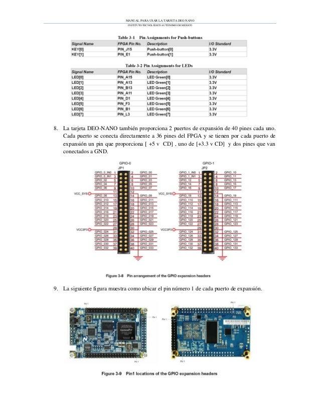 Manual para usar la tarjeta del fpga cyclone iv de altera
