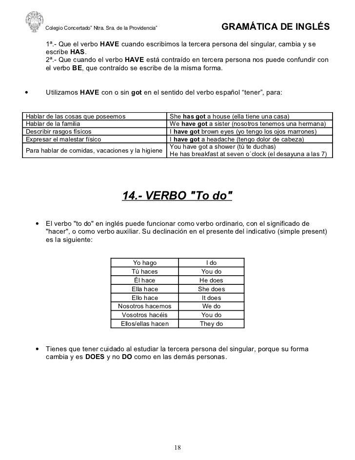 Proteus manual ingles pdf