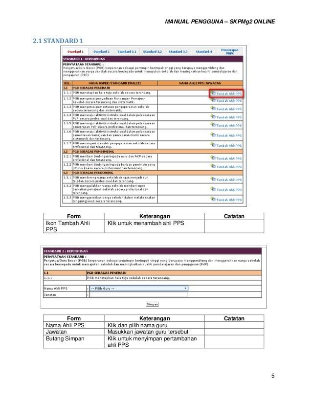 Manual pengguna skp mg2