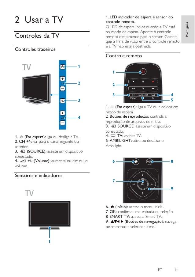 manual philips 42pfl5508g 78 dfu brp rh pt slideshare net manual da tv philips smart manual da tv philips 43 polegadas