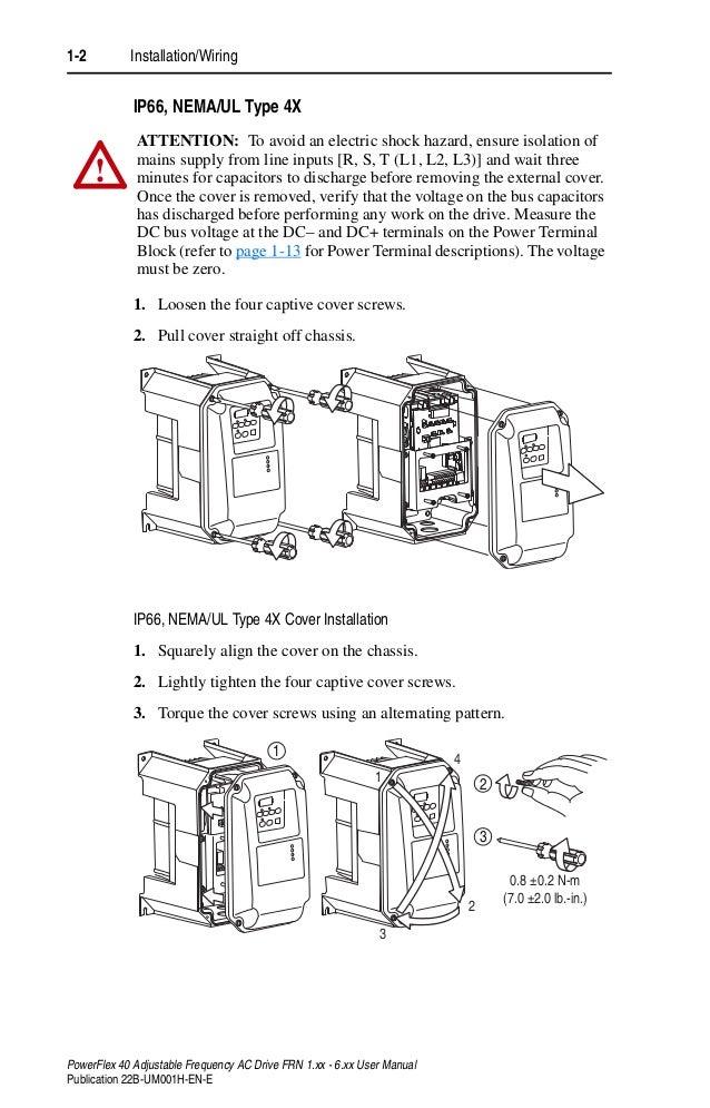 Powerflex 40 Wiring Diagram from image.slidesharecdn.com