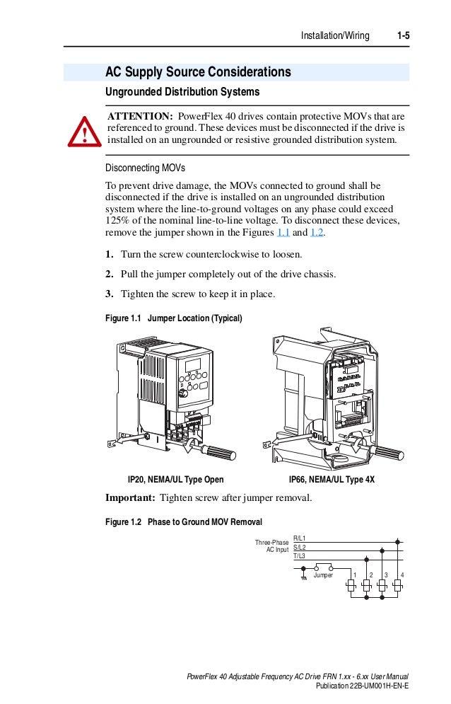 Powerflex 40 Wiring Diagram - Wiring Diagram Data