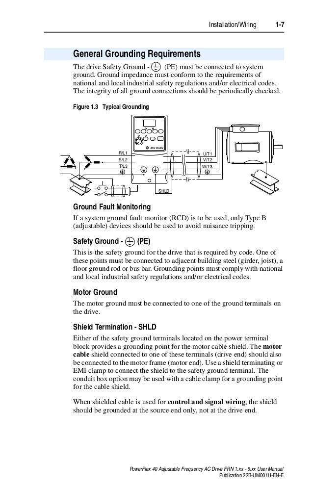 manual power flex 40