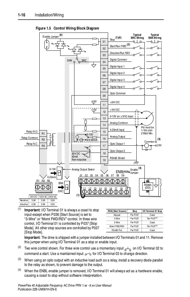 manual power flex 40 en rh slideshare net PowerFlex 525 Voltage Supply powerflex 525 control wiring diagram
