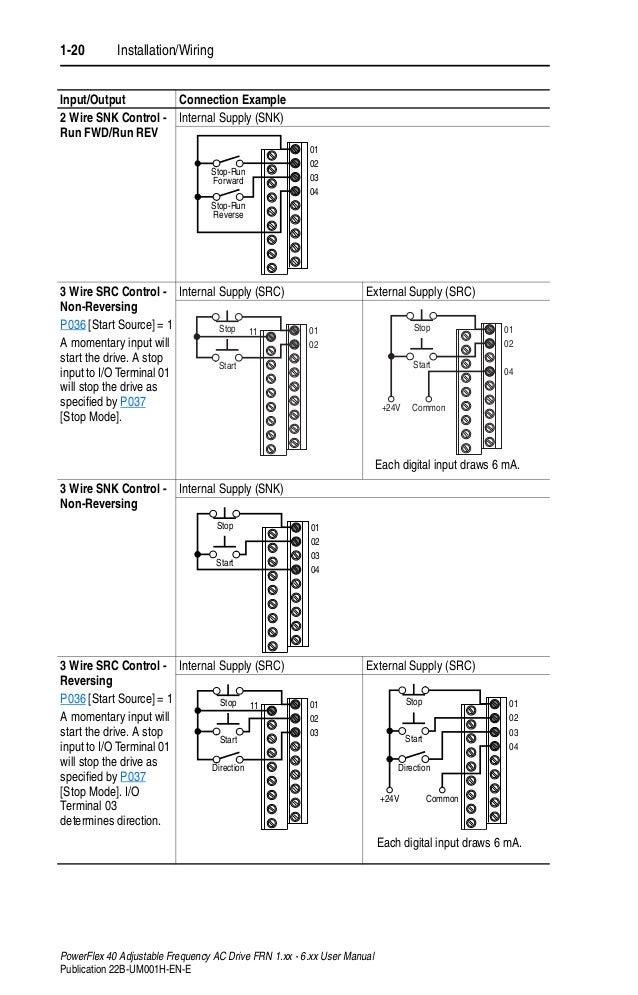 Manual power flex 40 en